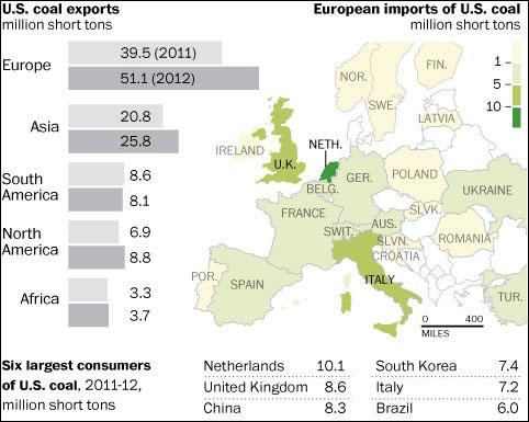 Οι-εξαγωγές-άνθρακα-των-ΗΠΑ-σε-πέντε-ηπείρους-και-στην-Ευρώπη