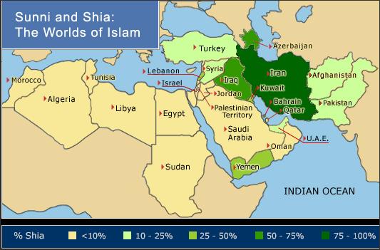 Sunni-Shiite