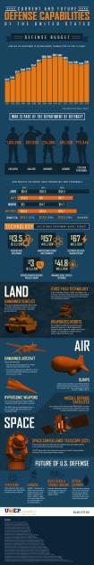 utep_defense_capabilities_infographic (1)